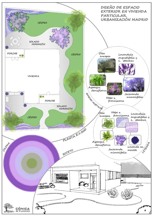Plano del proyecto
