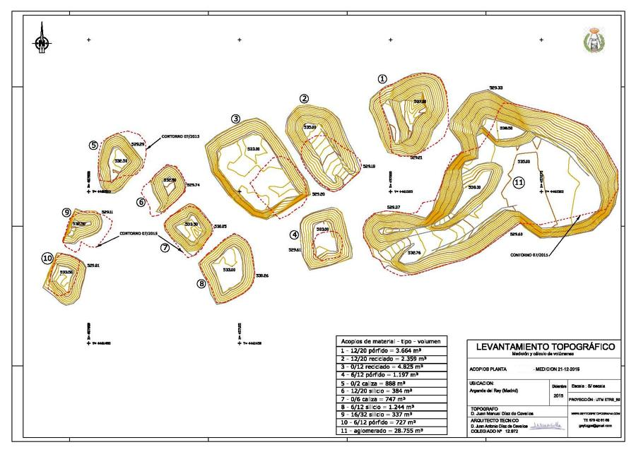 Plano topográfico medición de acopios