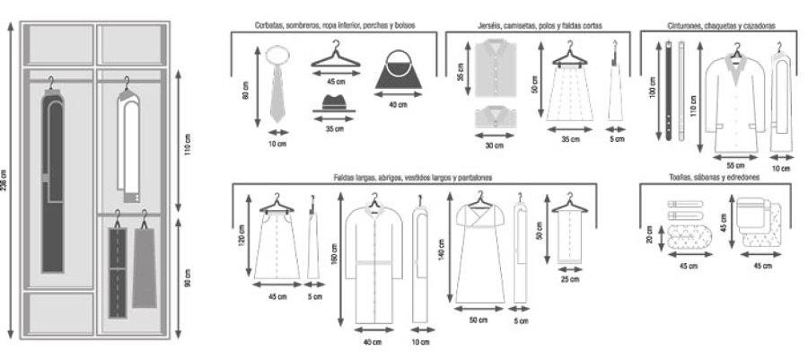 Plano de una tienda de ropa vestido de novia - Interiores de armarios leroy merlin ...