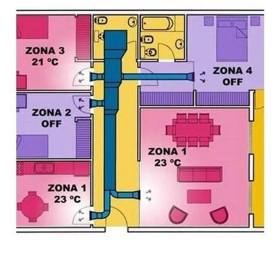 A acondicionado centralizado ideas aire acondicionado for Instalacion de aire acondicionado por conductos