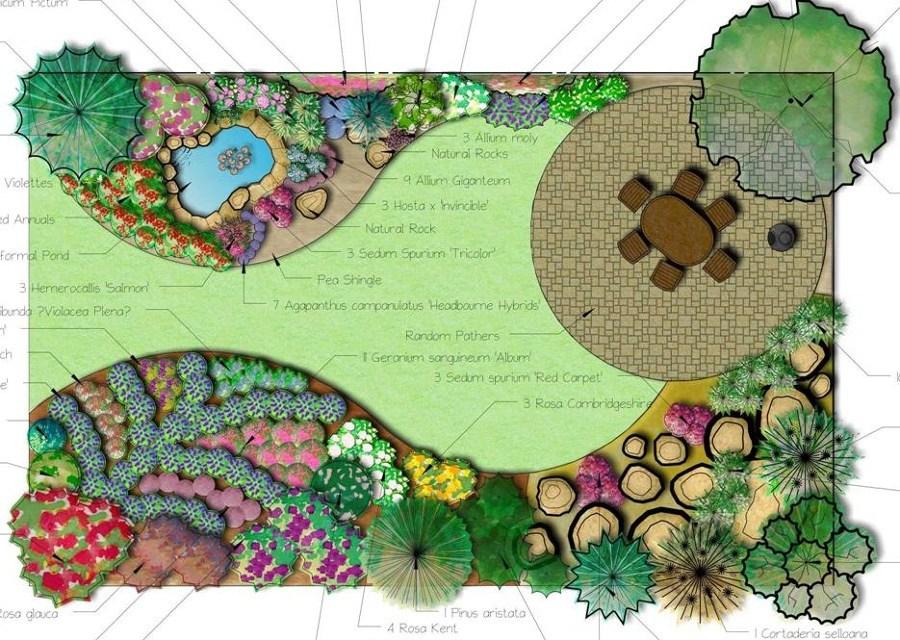 Proyectos varios ideas mantenimiento comunidades for Proyecto jardineria
