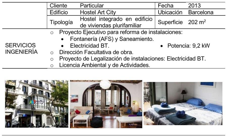 Reforma integral hostel en Barcelona