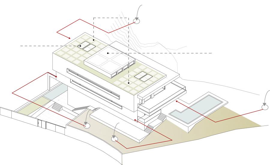 Sistemas de ventilación y climatización ACS y placas solares.