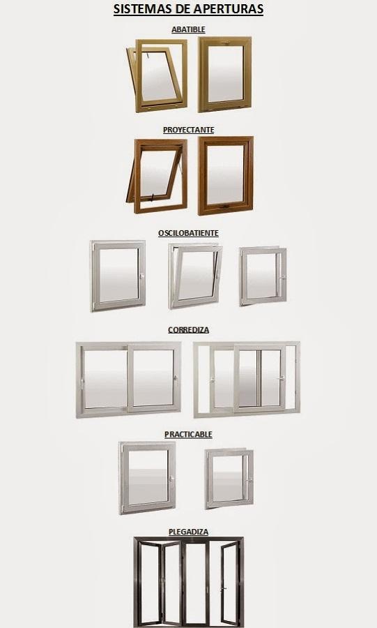 Fabricaci n de todo tipo de ventanas y puertas ideas for Tipos de aluminio para ventanas