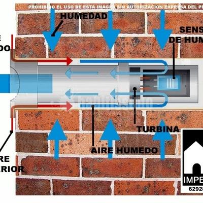 Instalación sistema secado inteligente de paredes SPI