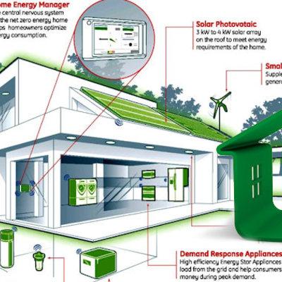 Sostenibilidad y eficiencia energética