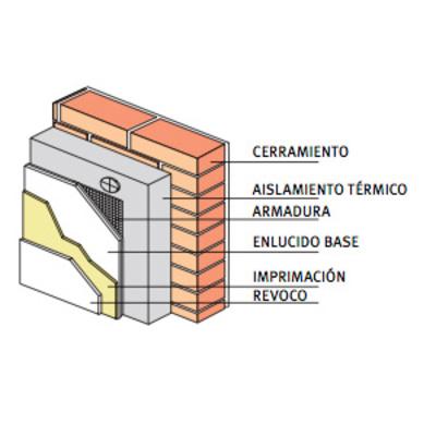 fachadas con aislamiento termico