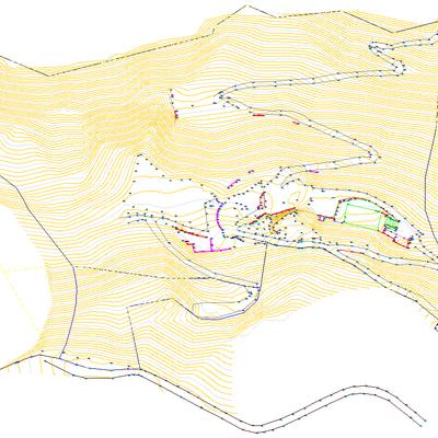 Levantamiento topográfico de finca en Monte Igueldo (San Sebastián)