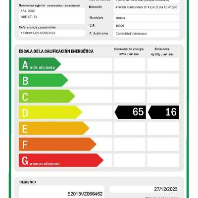 Certificados Eficiencia Energetica