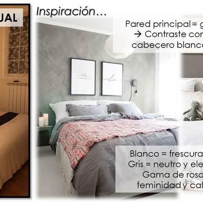 Proyecto de interiorismo y decoración para una habitación (7,5 €/m2)