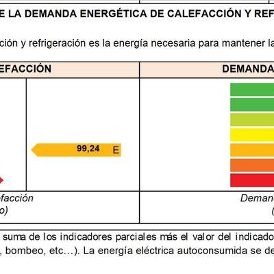 Certificación Energética de un piso en Siero