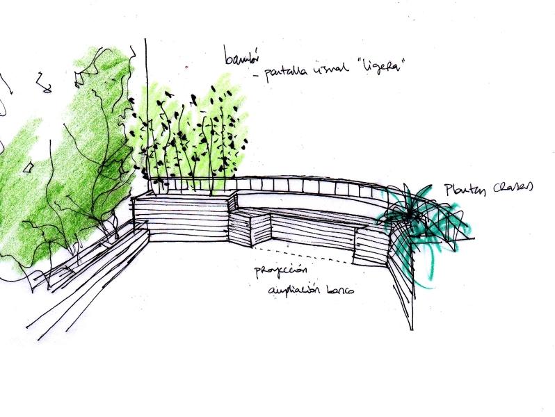 Foto proyecto de dise o de jard n en atico de la for Proyecto jardineria