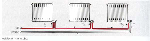 Qu le pasa a mi radiador reinstalado que no calienta for Como purgar radiadores de calefaccion
