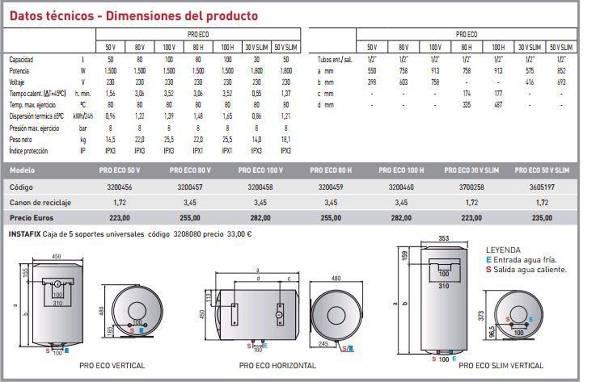 Var a el consumo dependiendo de los litros del calentador - Termo calentador de agua ...