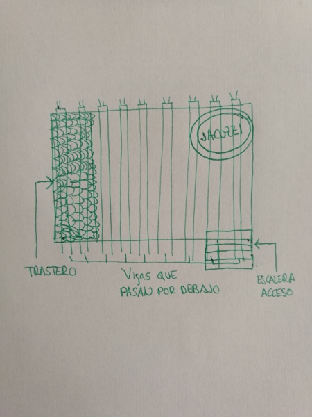 ¿Cómo puedo saber se una terraza aguantará el peso de un jacuzzi?