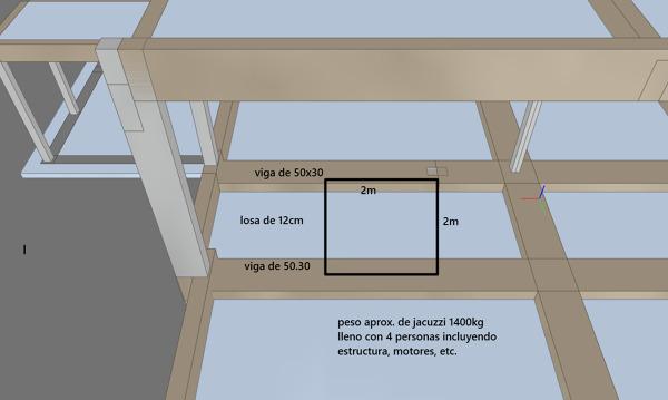 ¿Puedo instalar un jacuzzi en segunda planta?