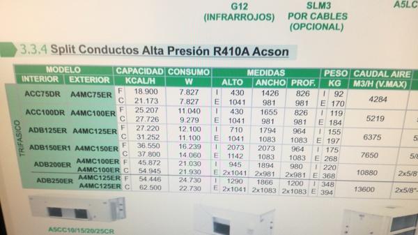 ¿Cómo es el funcionamiento de la máquina ACSON modelo ACC75DR?