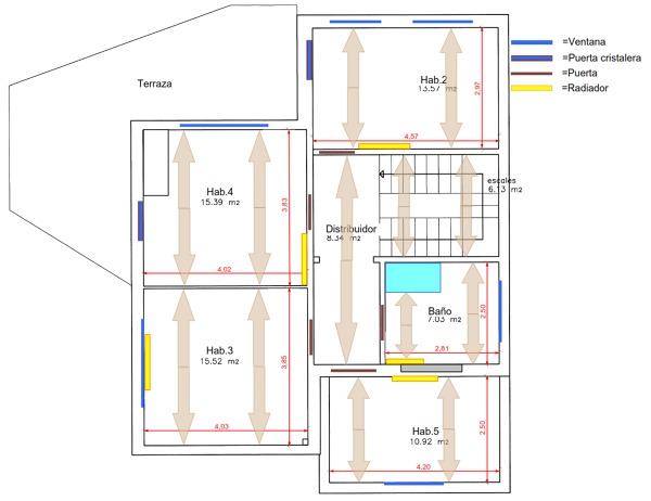 ¿Cuál debería ser la orientación del suelo laminado?