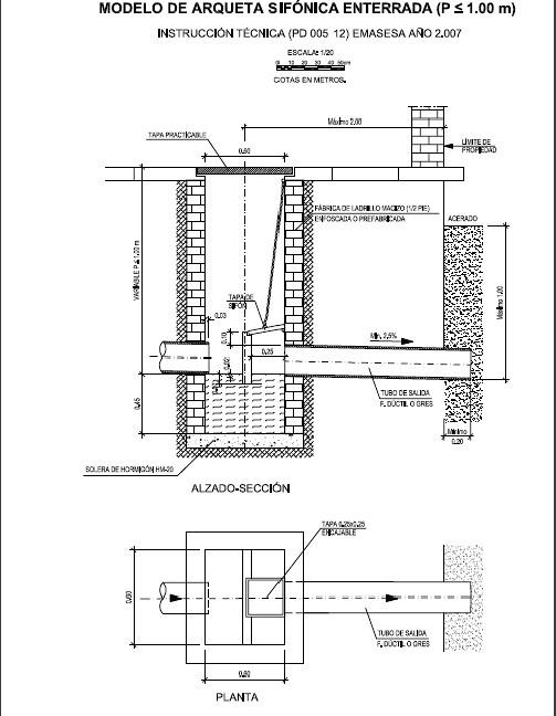 Construir fosa s ptica dos hermanas sevilla habitissimo - Construir fosa septica ...
