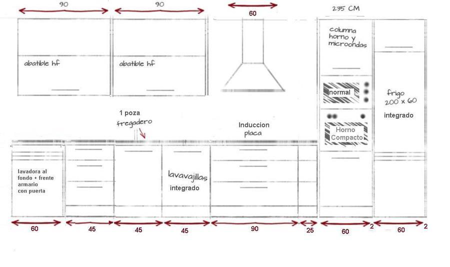 Dimensiones Muebles De Cocina - Decoracion Del Hogar - Evenaia.com