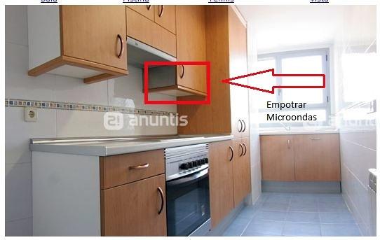 Como empotrar una cocina imagui - Microondas de empotrar ...