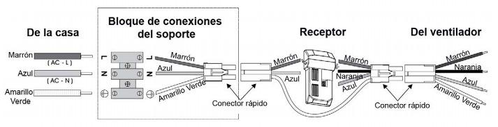 Instalaci n el ctrica de ventilador con luz para control - Instalacion de ventilador de techo ...