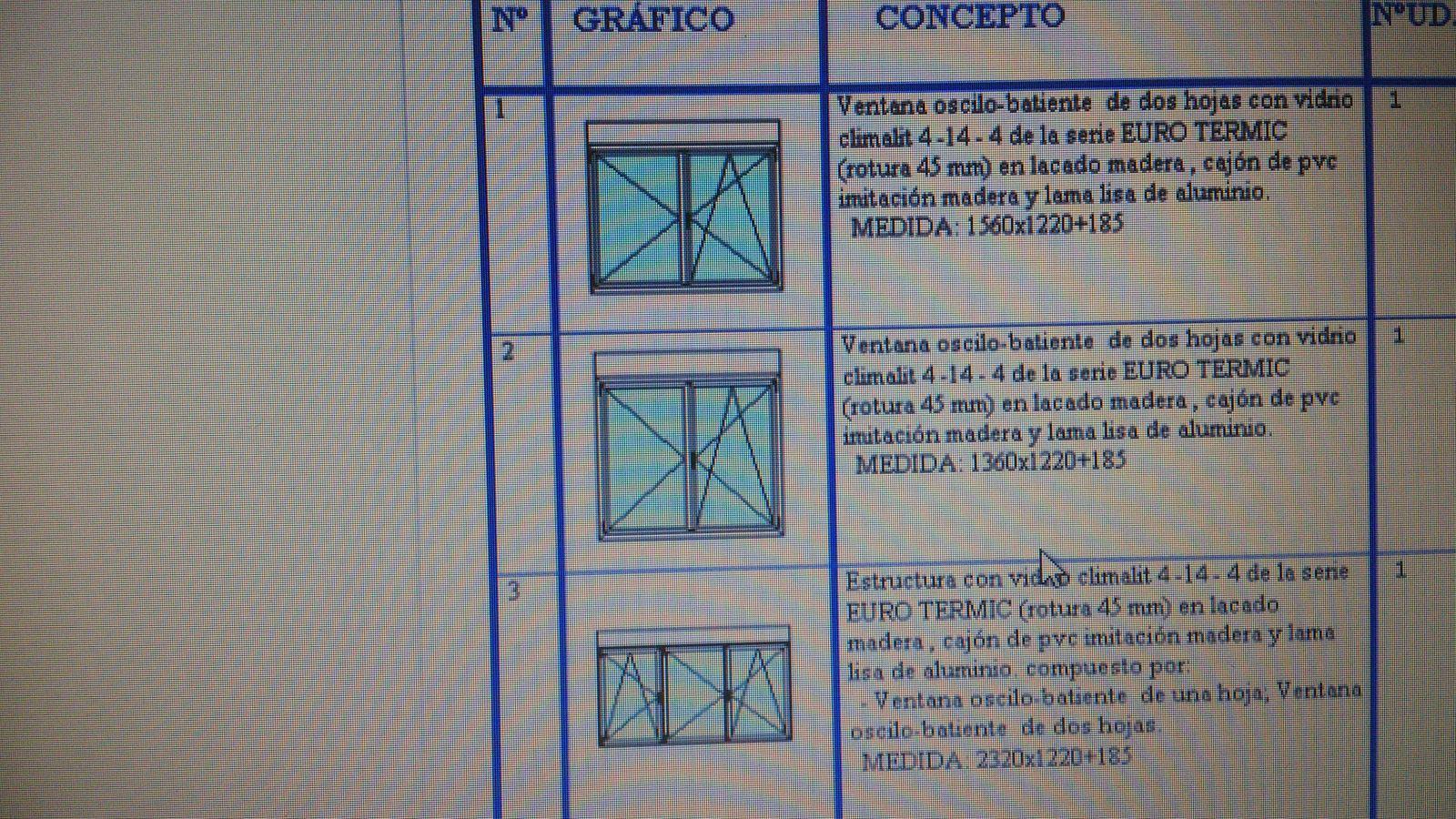 Presupuesto ventanas en pvc y alumino lacado oviedo for Presupuesto aluminio
