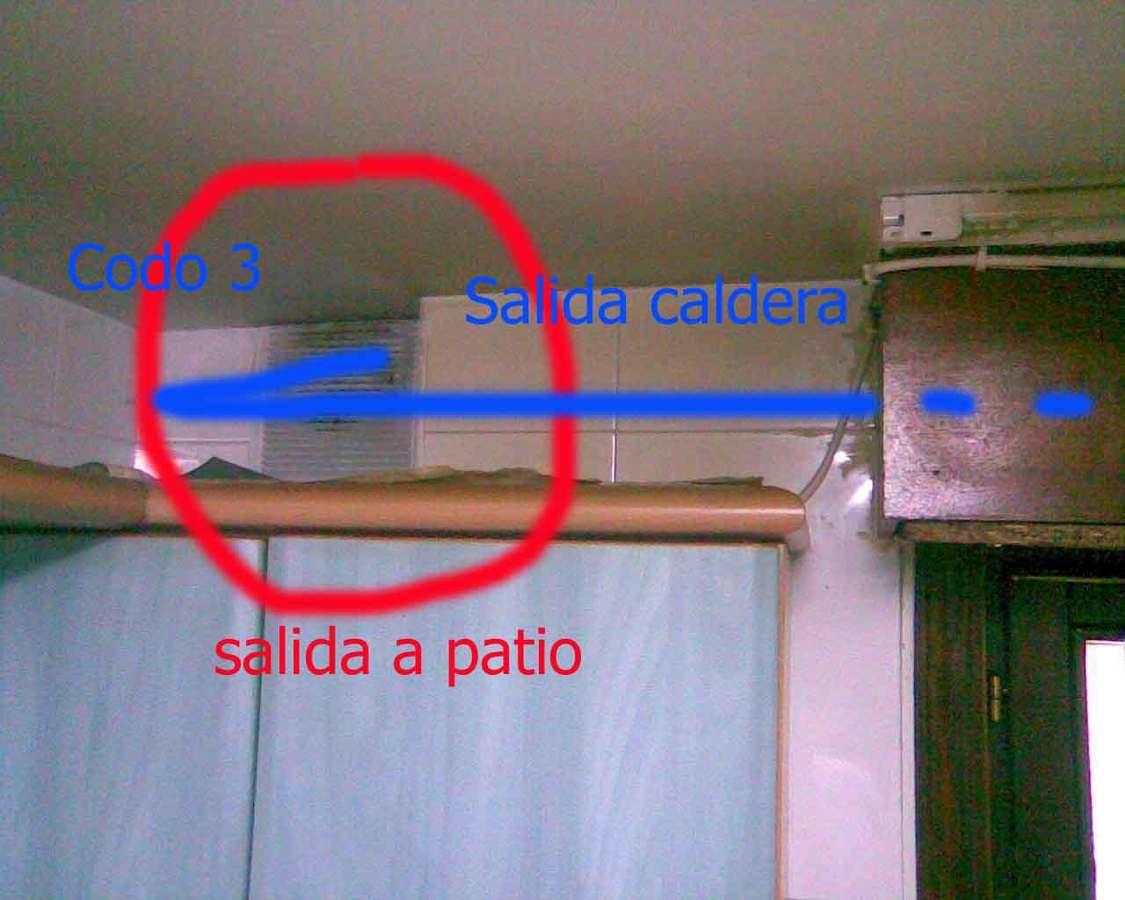 Mobili da italia qualit caldera junkers condensacion for Calderas junkers condensacion precios