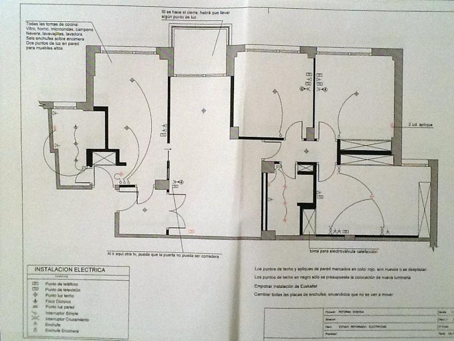 Electricidad interior vivienda bilbao vizcaya - La casa del electricista bilbao ...
