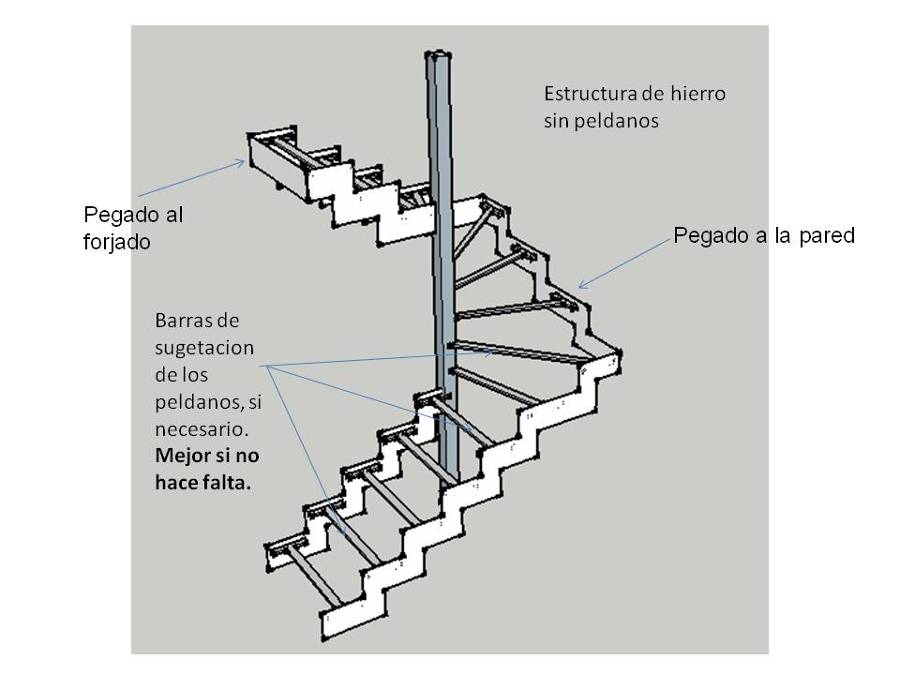 Construir escalera met lica pelda os madera madrid for Construir escalera interior