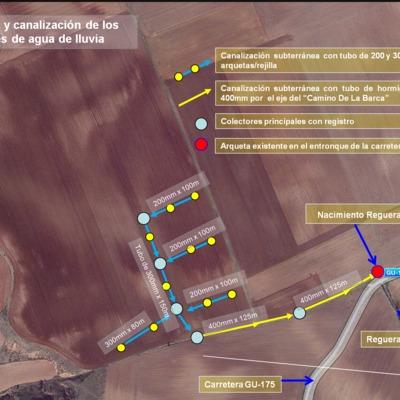 Aerodromo Taragudo -  recogida aguas de escorrentia