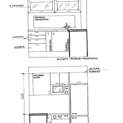 Muebles de cocina san vicente de la barquera cantabria - Muebles san vicente ...