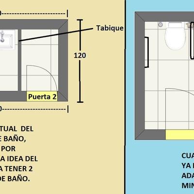 Reforma cuarto de baño para minusvalidos, torremolinos ...