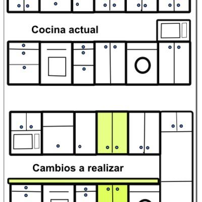 cocina_696715
