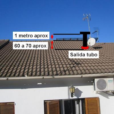 Hacer salida tejado tubos estufa le a gelida barcelona - Tubos de estufas de lena precios ...