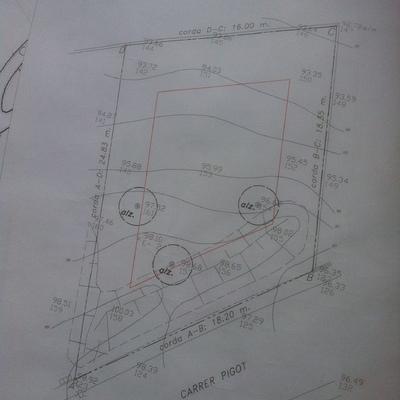 planotopografico