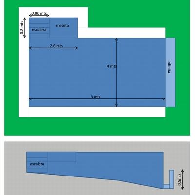 Construccion piscina 8x4 albarizas m laga habitissimo for Precio piscina obra 8x4