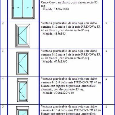 Presupuesto ventanas viladomat barcelona barcelona for Medidas estandar de ventanas argentina