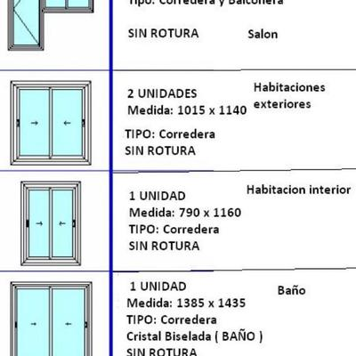 Instalacion ventanas aluminio barcelona barcelona for Precio ventanas aluminio a medida