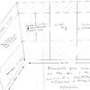 Cerrar Terraza En PVC