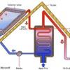 Mantenimiento de placa solar agua